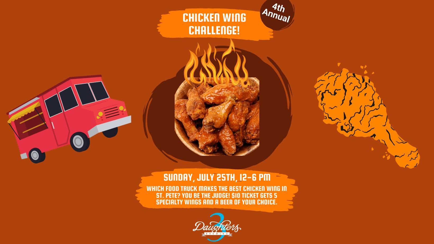 3rd Annual Chicken Wing Challenge